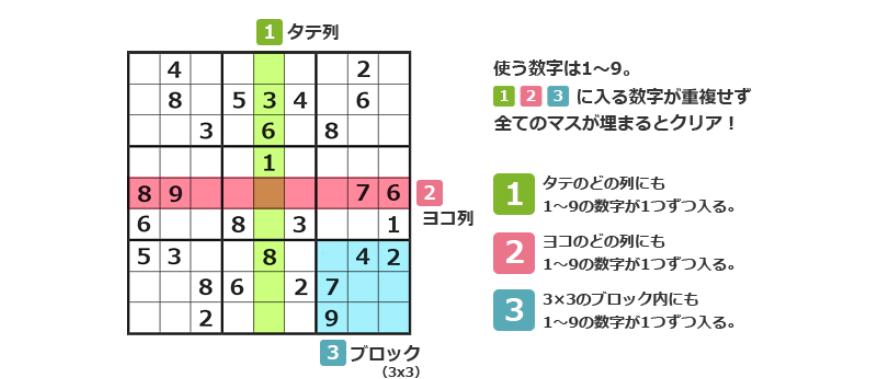 f:id:tuieoyuc23:20200518053448p:plain