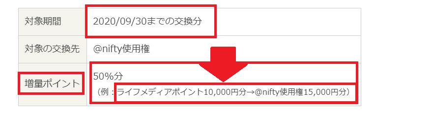 f:id:tuieoyuc23:20200521163450p:plain