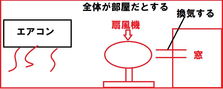 f:id:tuieoyuc23:20200530182718p:plain