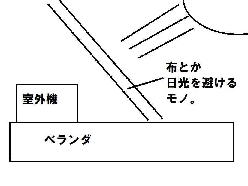 f:id:tuieoyuc23:20200612000842p:plain