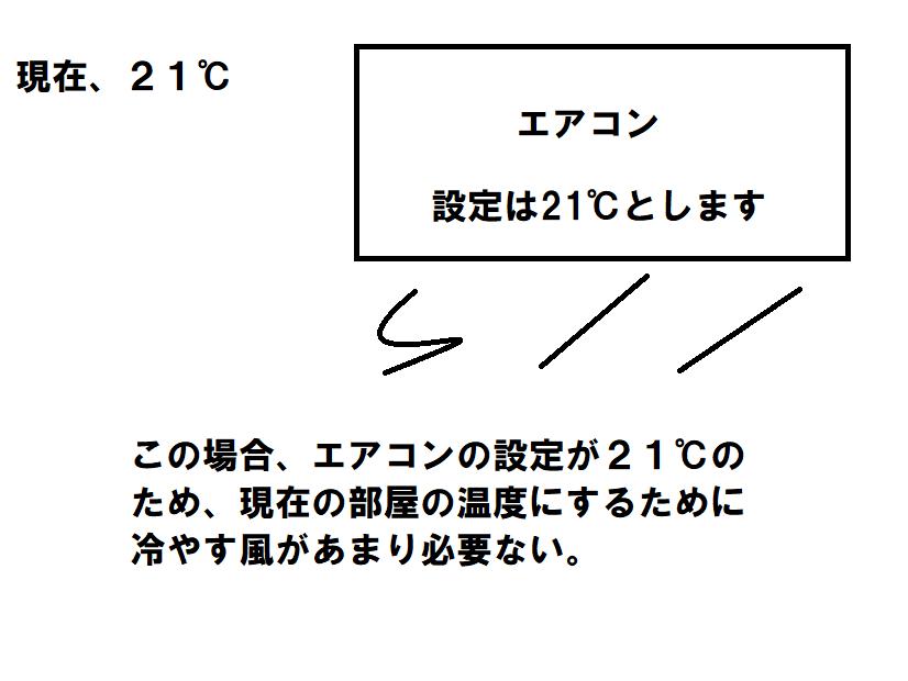 f:id:tuieoyuc23:20200721195015p:plain