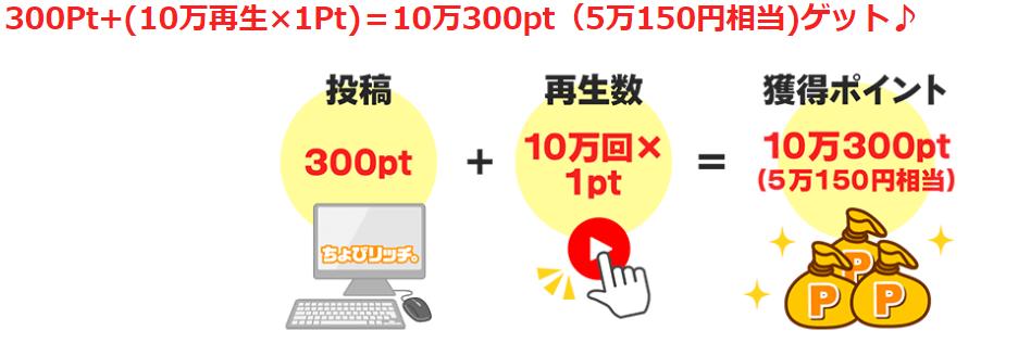 f:id:tuieoyuc23:20200729233932p:plain