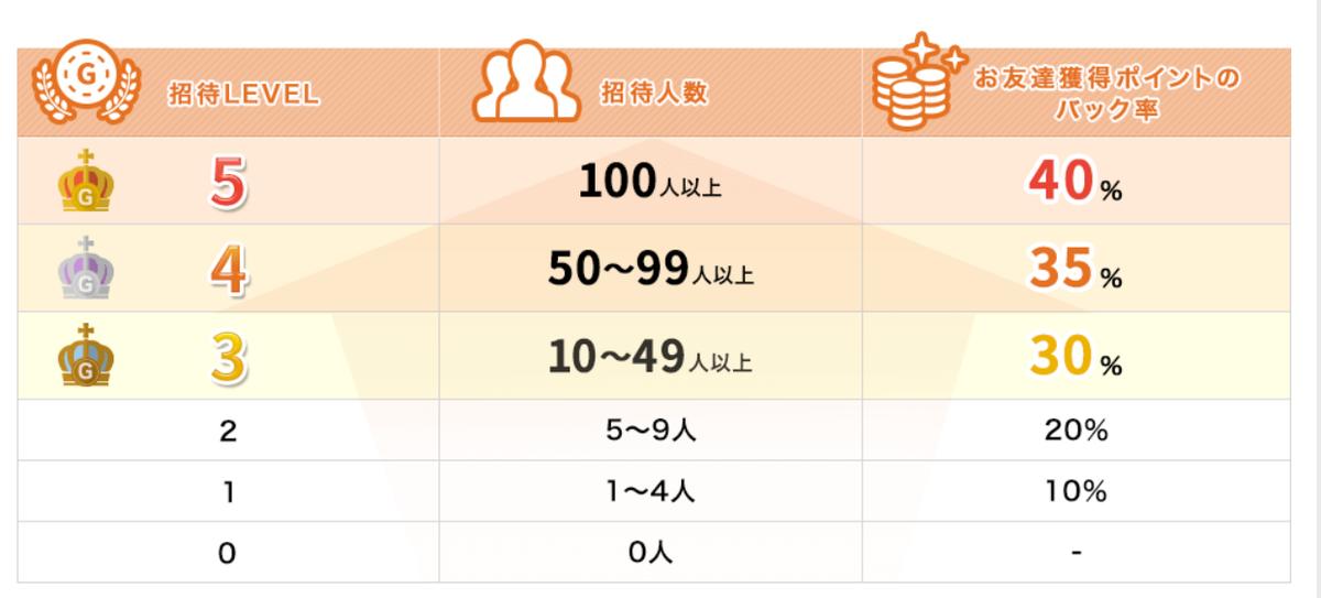 f:id:tuieoyuc23:20210214043653p:plain
