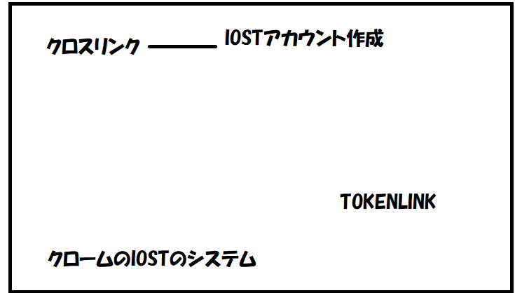 f:id:tuieoyuc23:20210715024129p:plain