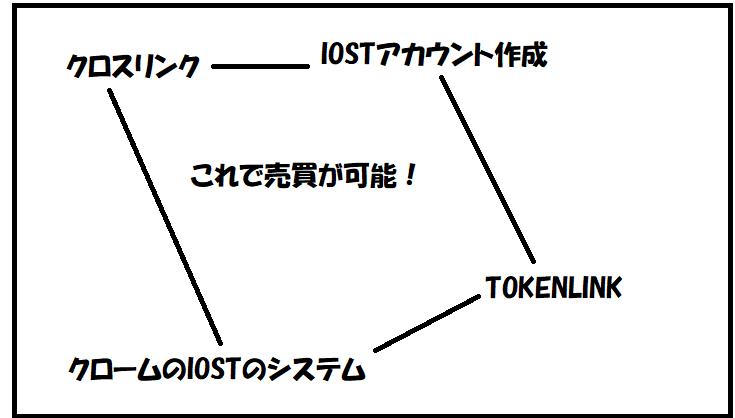 f:id:tuieoyuc23:20210715024538p:plain