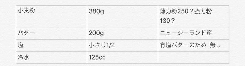 f:id:tujibee:20200116122240j:plain