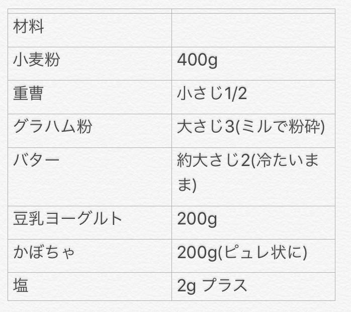 f:id:tujibee:20200120114055j:plain:w300:left