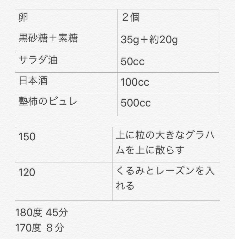 f:id:tujibee:20200121172358j:plain