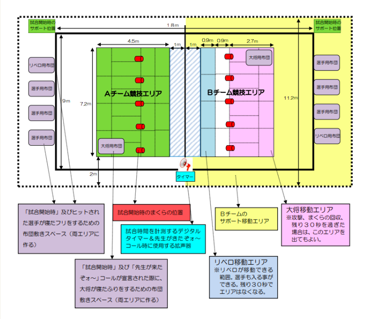f:id:tukamako:20190331220427p:plain