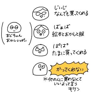 f:id:tukatukasa:20170303165703j:image
