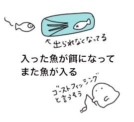 f:id:tukatukasa:20190315121447j:image