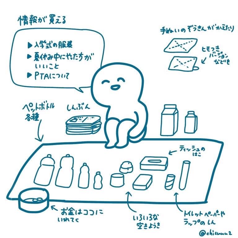f:id:tukatukasa:20190426121433j:image