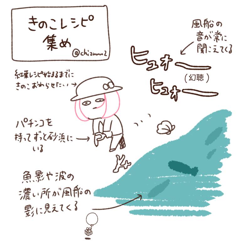 f:id:tukatukasa:20201120134617p:image