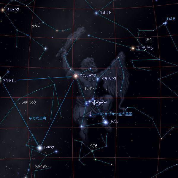 ヤフーキッズの星座図