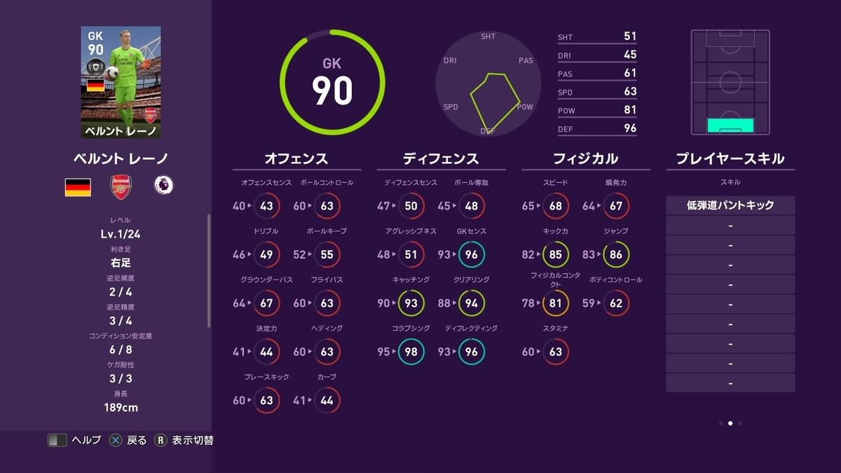 f:id:tukigo:20200106113128j:plain