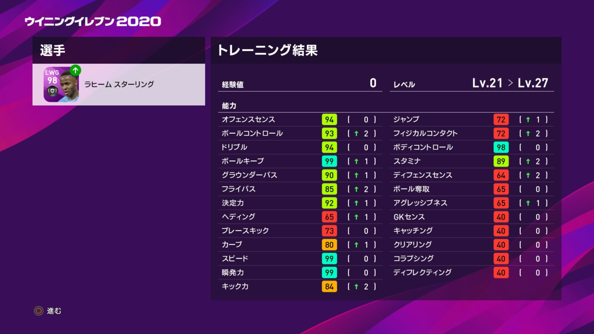f:id:tukigo:20200127114352p:plain