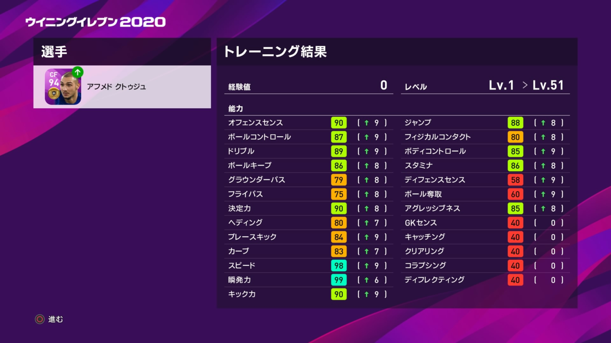 f:id:tukigo:20200217114450p:plain