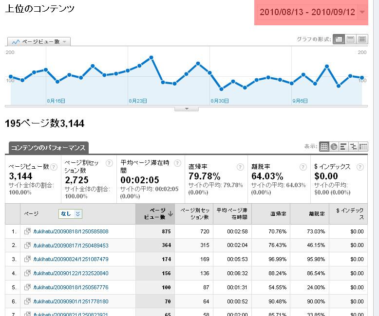 f:id:tukihatu:20100913164418j:image