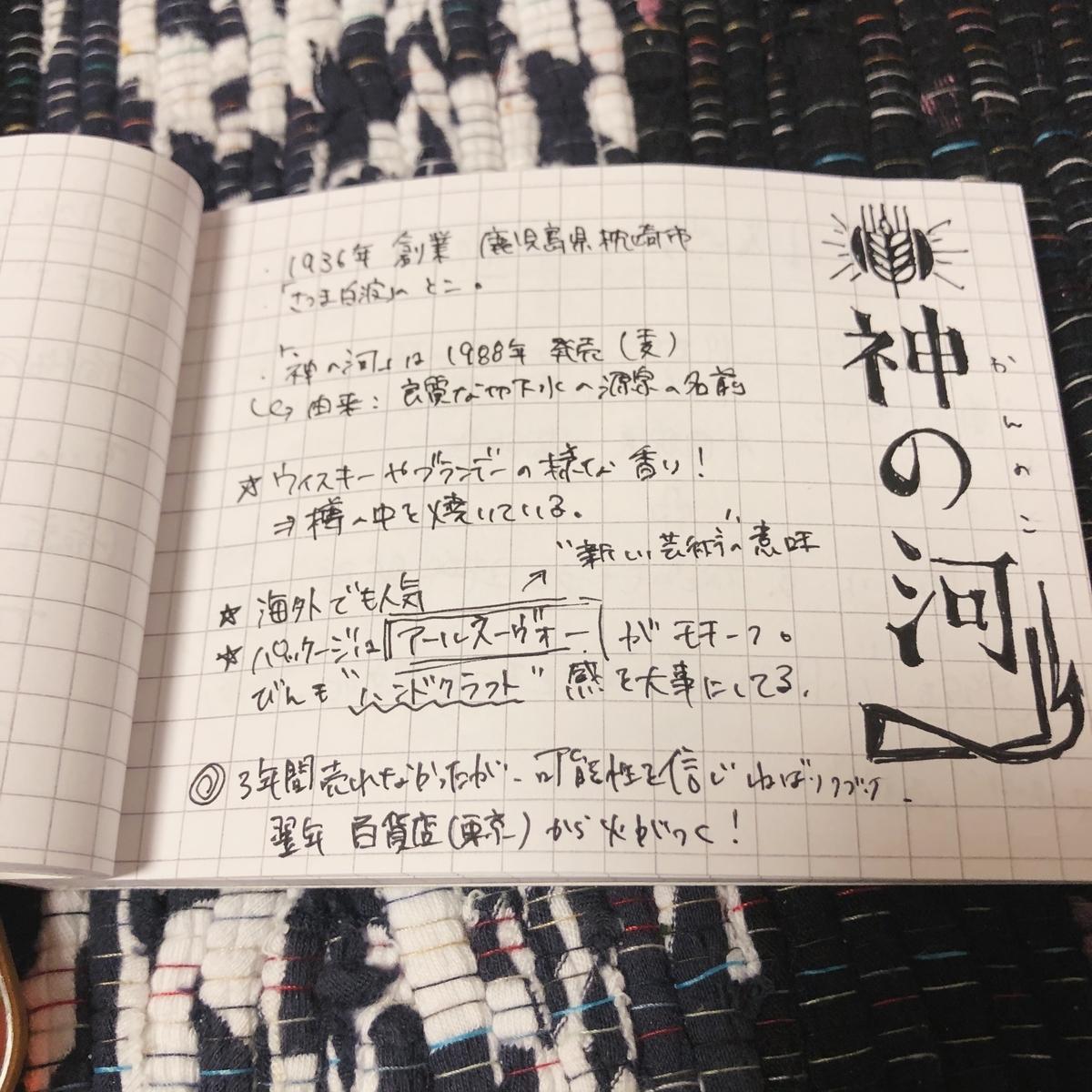 f:id:tukihi3ri:20191219145247j:plain