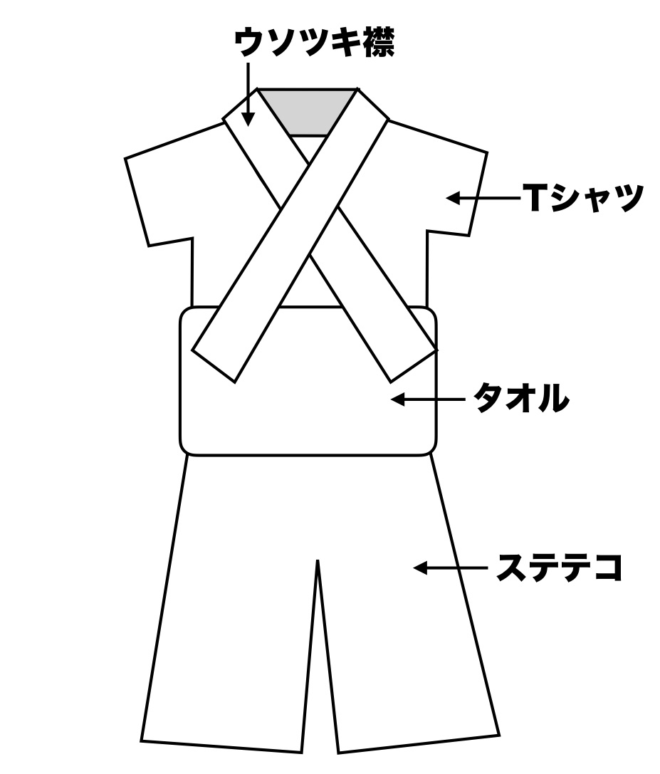 f:id:tukikimono:20190803181423j:plain