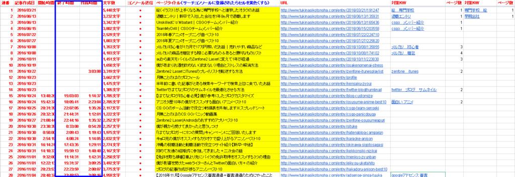 f:id:tukinasikotonoha:20161106225310j:plain
