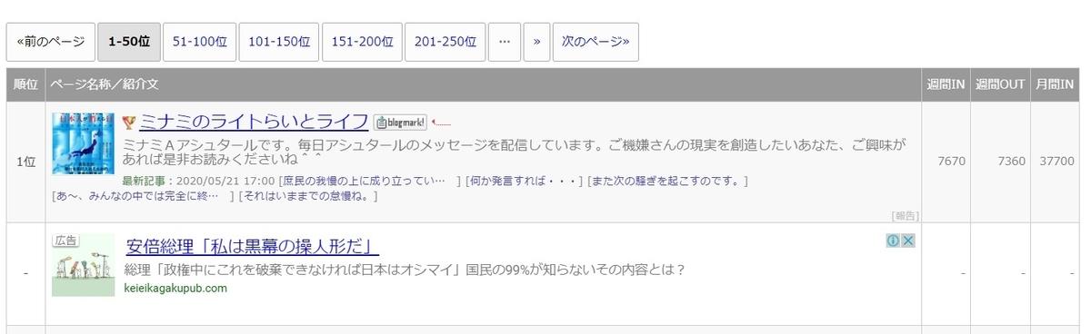 f:id:tukinowaguma007:20200522162703j:plain