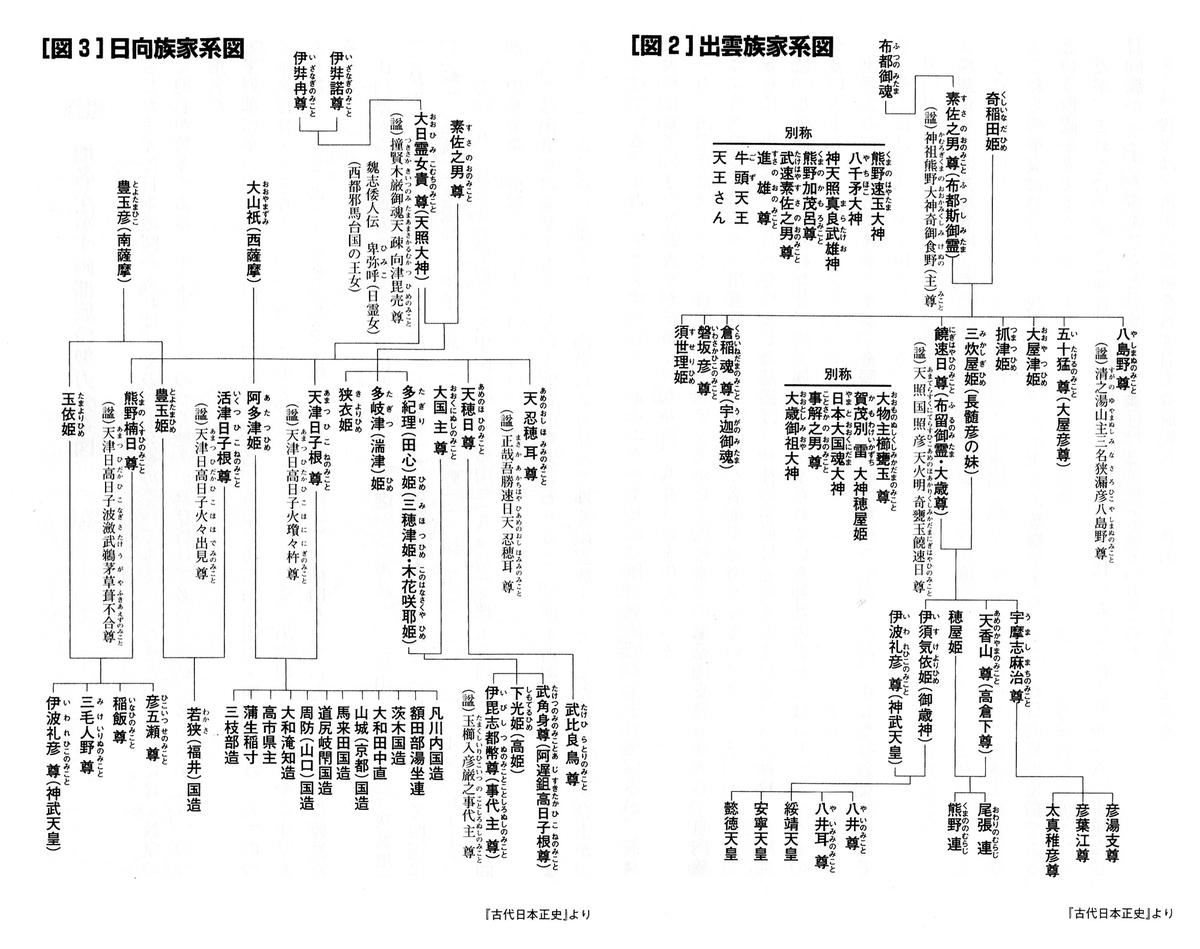 f:id:tukishiro_art_lab:20190705200954j:plain