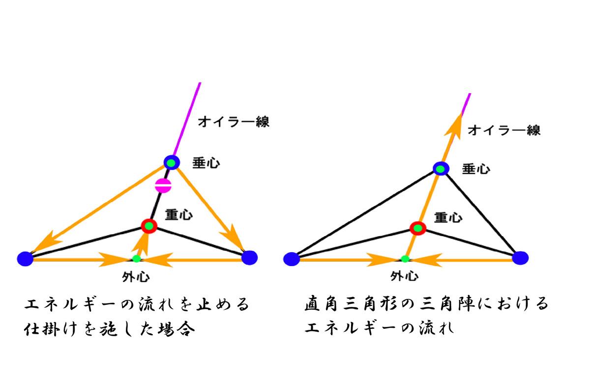 f:id:tukishiro_art_lab:20190707123557j:plain