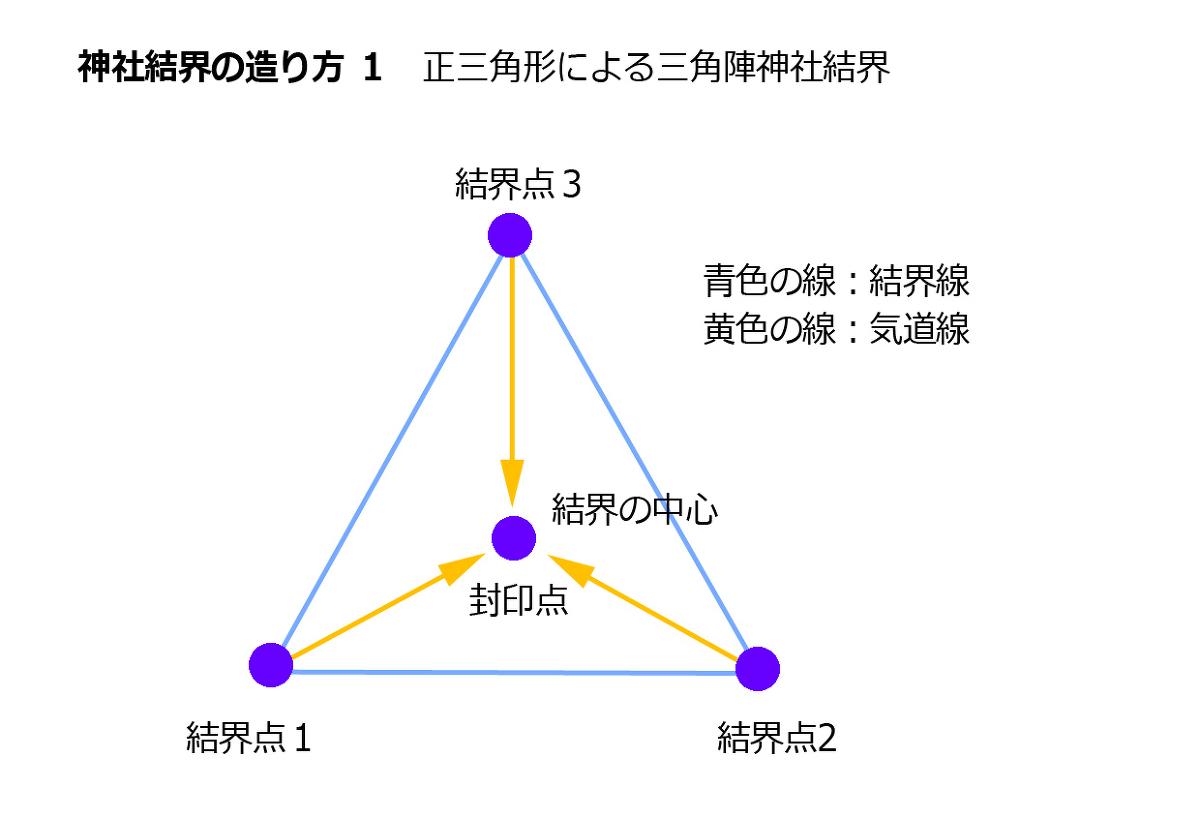 f:id:tukishiro_art_lab:20190707124805j:plain