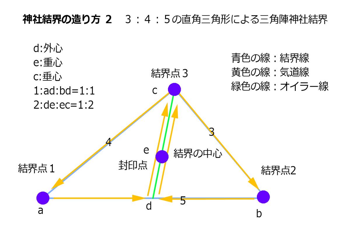 f:id:tukishiro_art_lab:20190707125816j:plain
