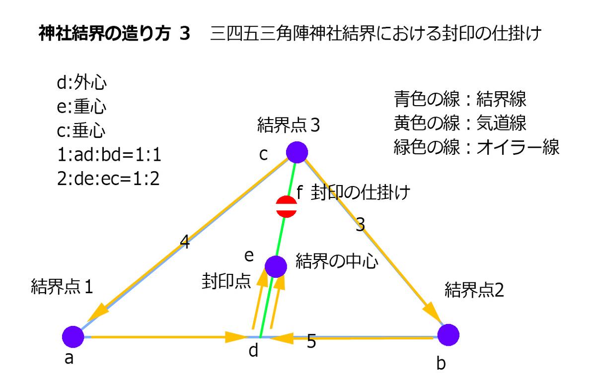 f:id:tukishiro_art_lab:20190707130942j:plain