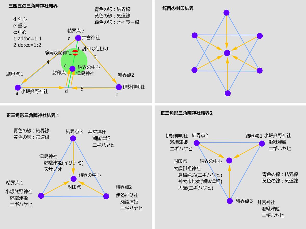 f:id:tukishiro_art_lab:20190708145102j:plain