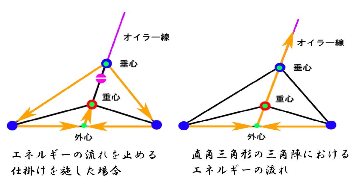 f:id:tukishiro_art_lab:20190710094010j:plain
