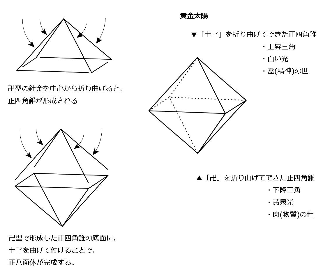 f:id:tukishiro_art_lab:20190808032550j:plain