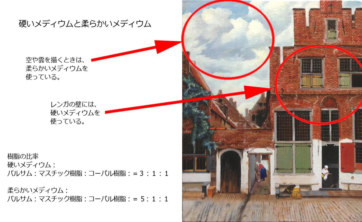 f:id:tukishiro_art_lab:20190811162049j:plain