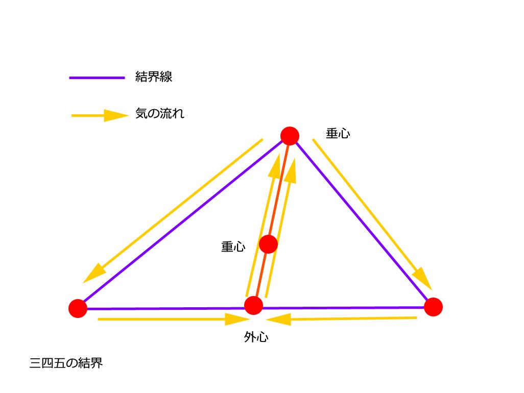 f:id:tukishiro_art_lab:20200401073110j:plain