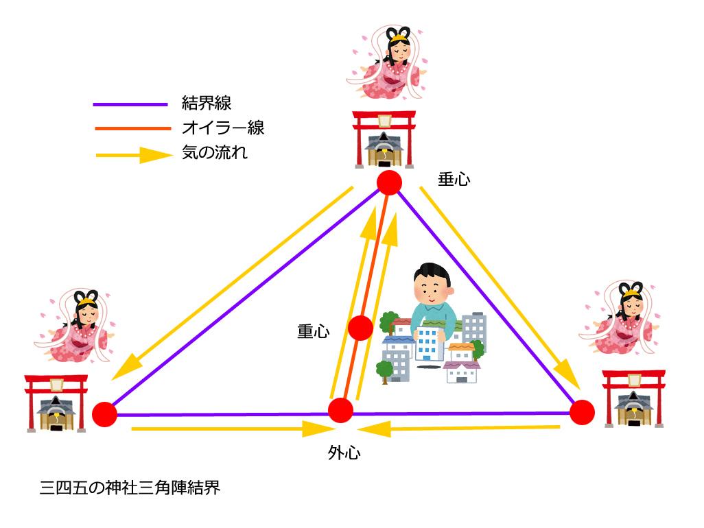 f:id:tukishiro_art_lab:20200401073149j:plain