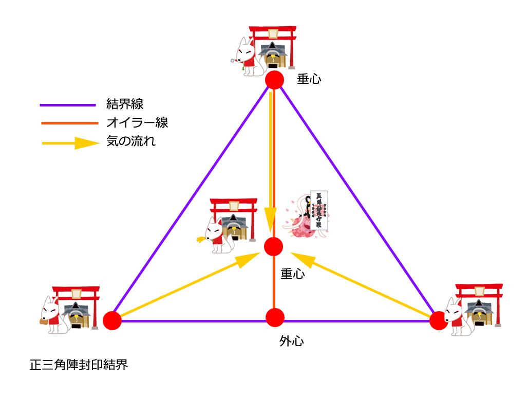 f:id:tukishiro_art_lab:20200401080304j:plain