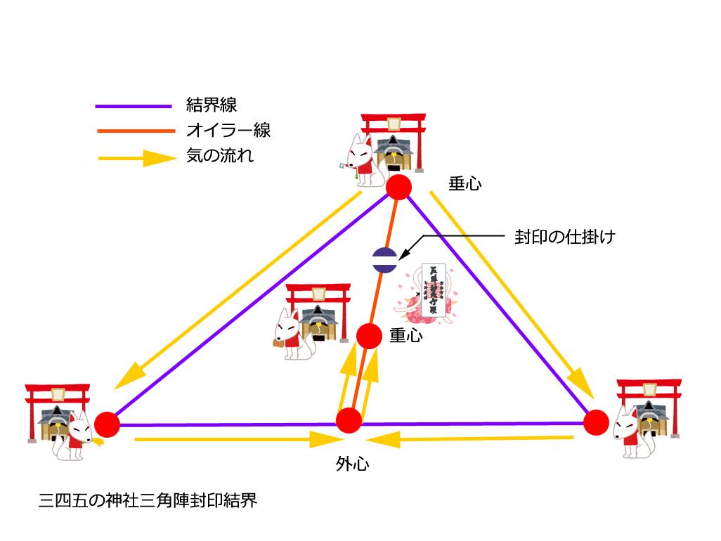 f:id:tukishiro_art_lab:20200401080622j:plain