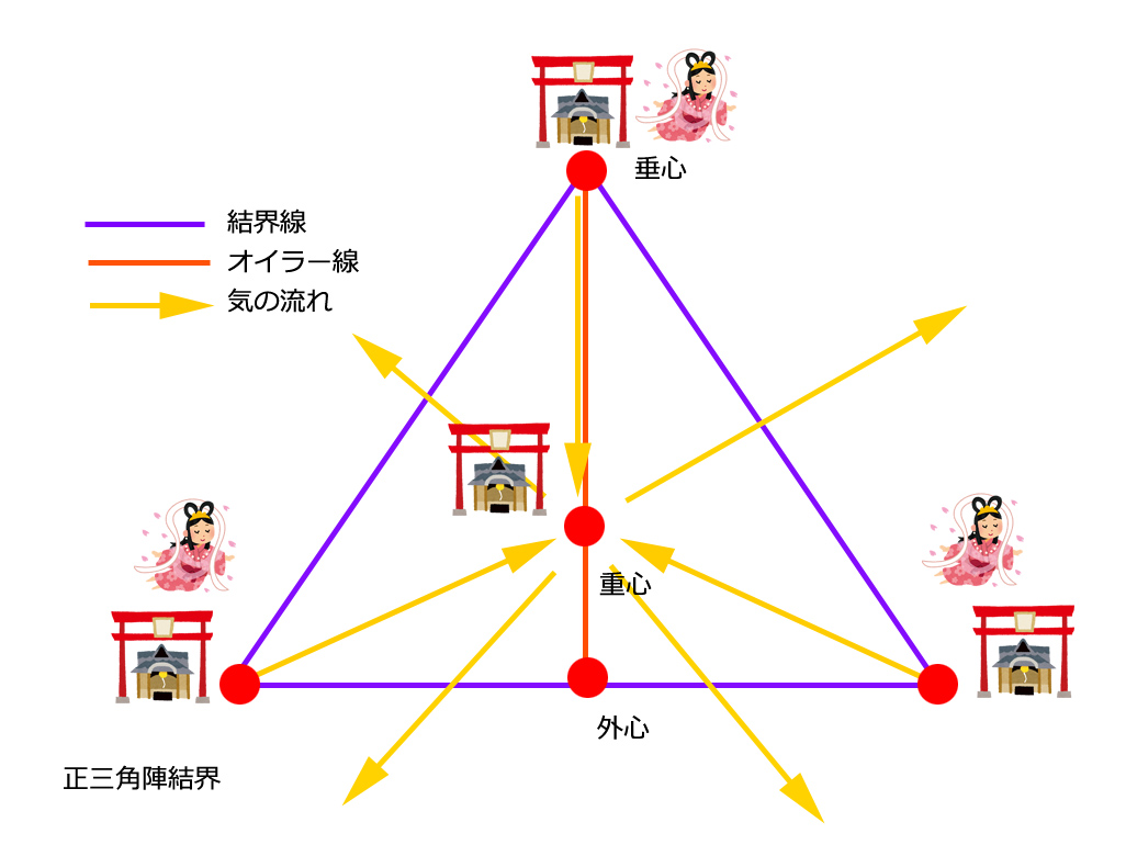f:id:tukishiro_art_lab:20200401082235j:plain