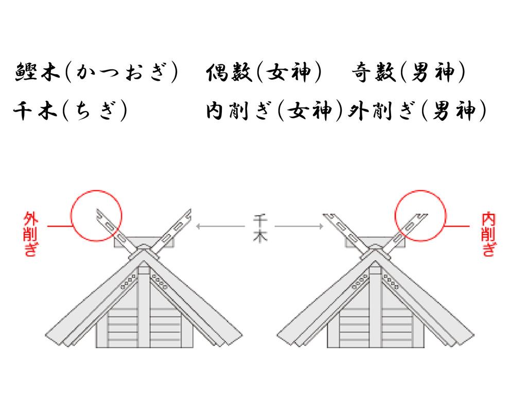 f:id:tukishiro_art_lab:20200406075428j:plain