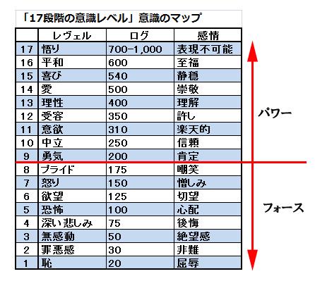 f:id:tukishiro_art_lab:20200619104757j:plain