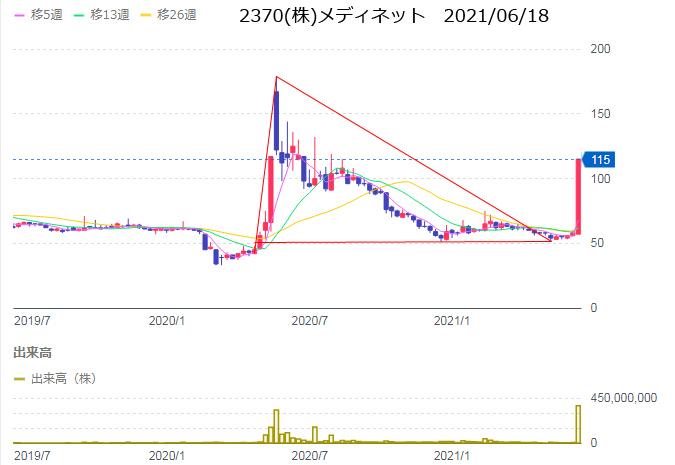 f:id:tukishiro_art_lab:20210618163140j:plain
