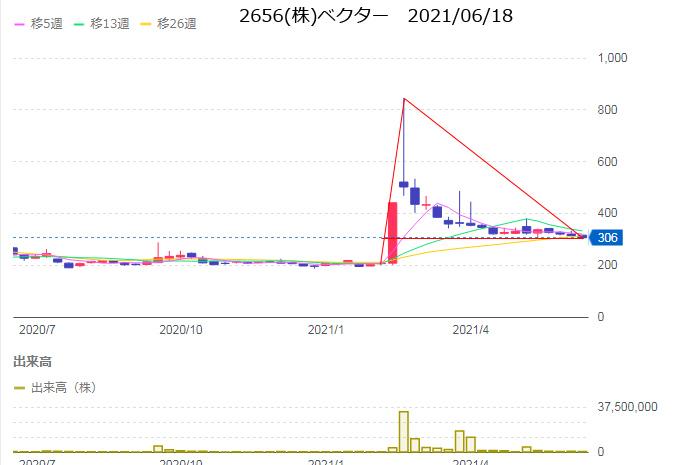 f:id:tukishiro_art_lab:20210618163405j:plain
