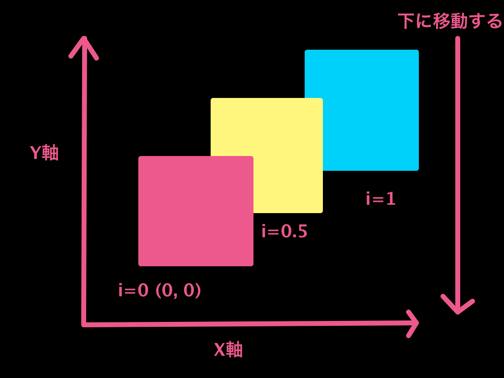 f:id:tukumosanzou:20180705032528p:plain