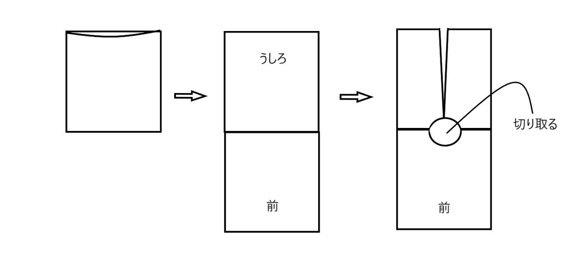 f:id:tukurukun:20200418091900p:plain