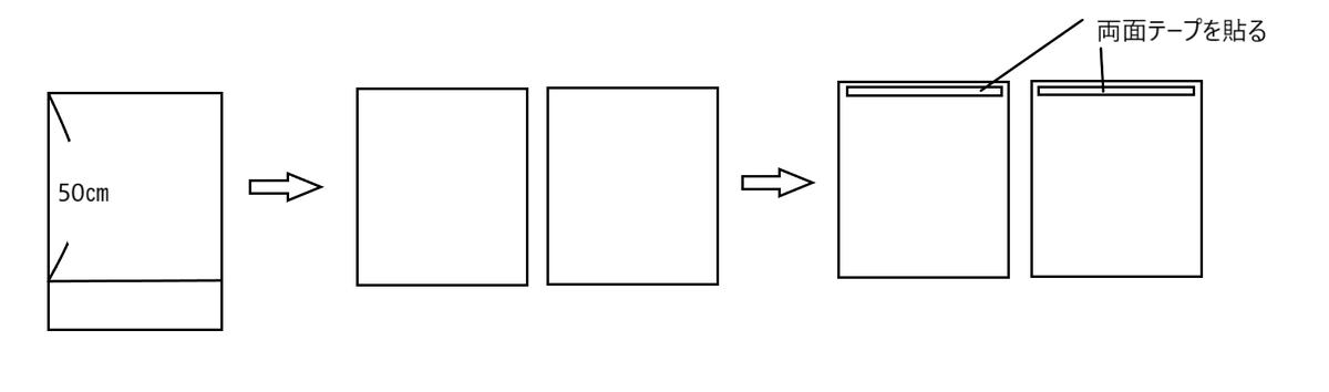 f:id:tukurukun:20200418094300p:plain