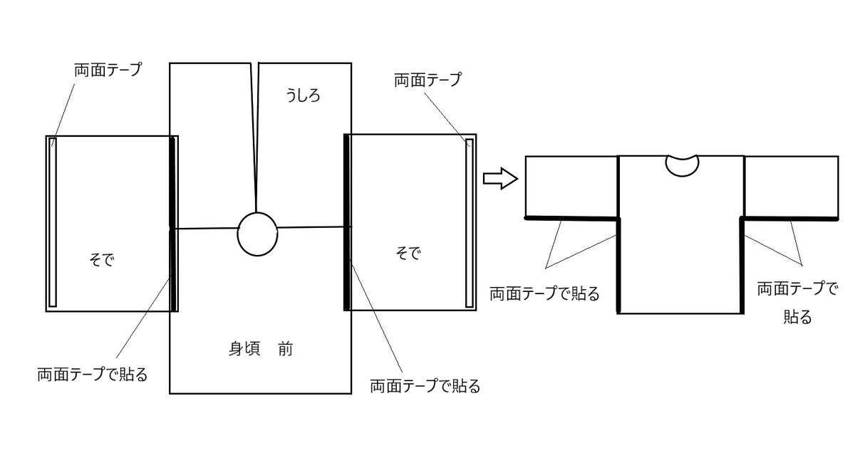 f:id:tukurukun:20200418104631p:plain