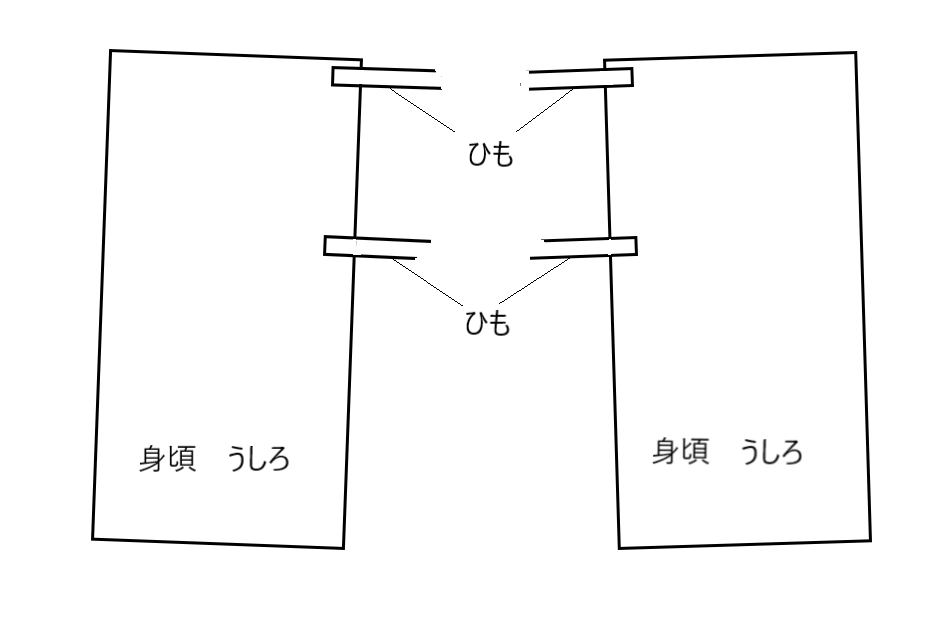 f:id:tukurukun:20200418131056p:plain