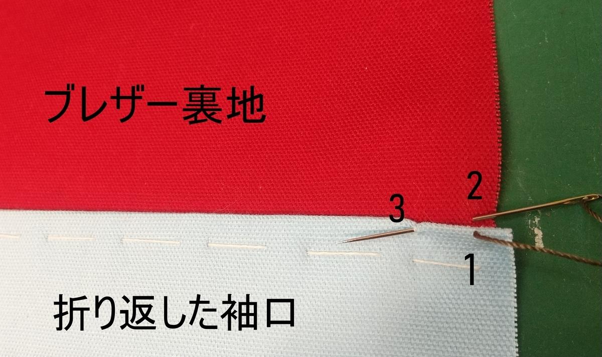 f:id:tukurukun:20210213130326j:plain